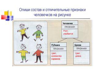 Опиши состав и отличительные признаки человечков на рисунке Человечек Рубашка