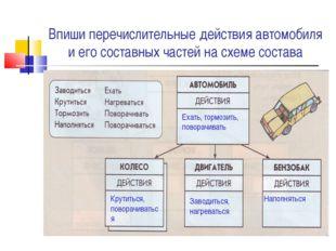 Впиши перечислительные действия автомобиля и его составных частей на схеме со