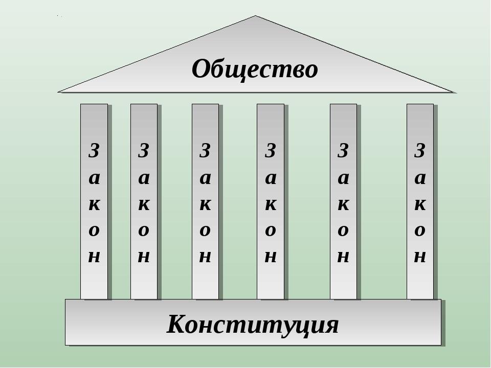 Конституция Закон Закон Закон Закон Закон Закон Общество