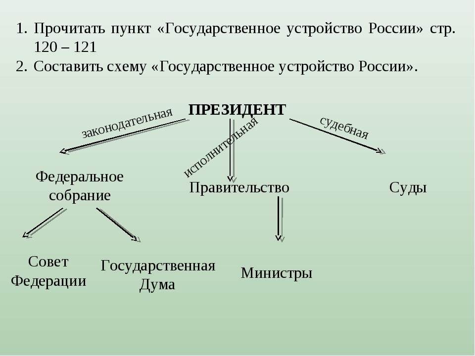 Прочитать пункт «Государственное устройство России» стр. 120 – 121 Составить...