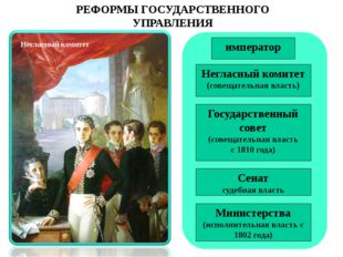 РЕФОРМЫ ГОСУДАРСТВЕННОГО УПРАВЛЕНИЯ император Негласный комитет (совещательна