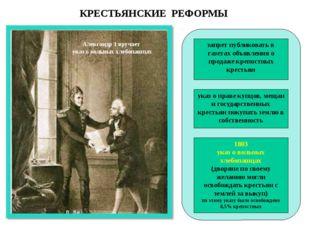КРЕСТЬЯНСКИЕ РЕФОРМЫ Александр 1 вручает указ о вольных хлебопашцах запрет пу