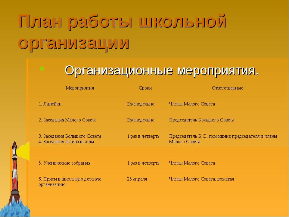 План работы школьной организации Организационные мероприятия. МероприятияСро...