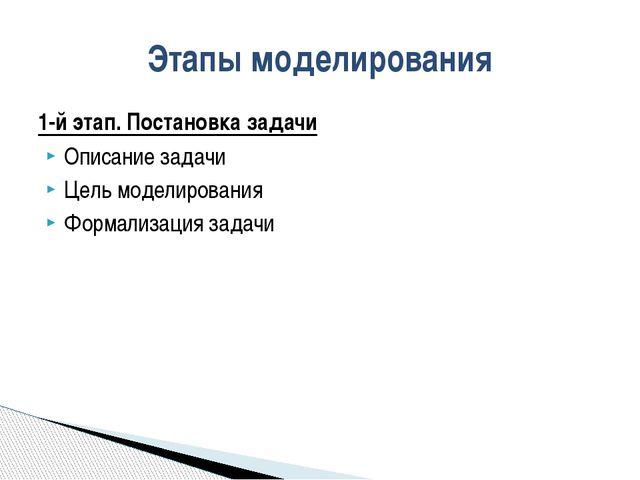 1-й этап. Постановка задачи Описание задачи Цель моделирования Формализация з...