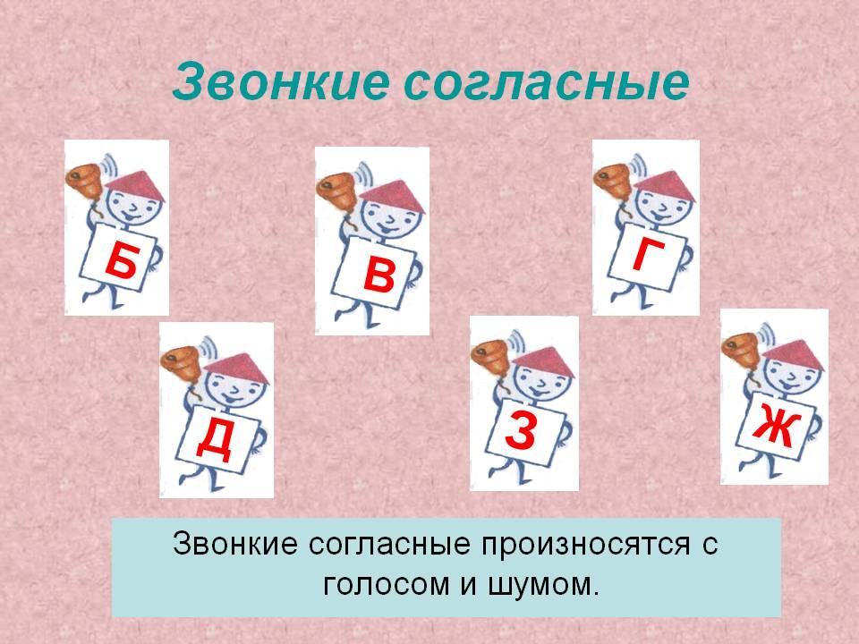 http://lyuceum7-1a.ucoz.ru/0003-003-Zvonkie-soglasnye-1-.jpg