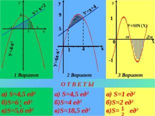 а) S=4,5 ед2 б)S=6 ед2 в)S=5,6 ед2 О Т В Е Т Ы 1 6 а) S=4,5 ед2 б)S=4 ед2 в)S