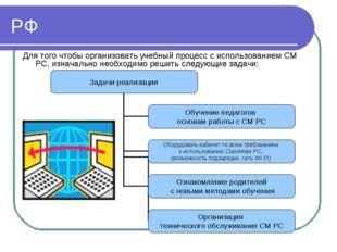 РФ Для того чтобы организовать учебный процесс с использованием СМ РС, изнача