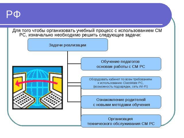 РФ Для того чтобы организовать учебный процесс с использованием СМ РС, изнача...