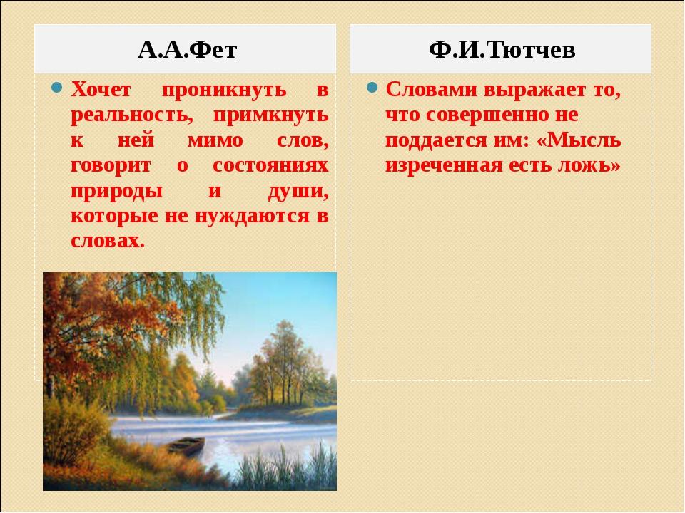 А.А.Фет Ф.И.Тютчев Хочет проникнуть в реальность, примкнуть к ней мимо слов,...