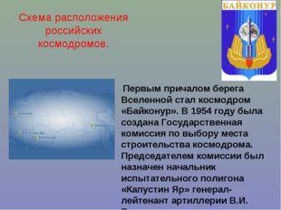 Первым причалом берега Вселенной стал космодром «Байконур». В 1954 году была