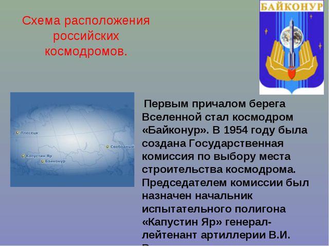 Первым причалом берега Вселенной стал космодром «Байконур». В 1954 году была...