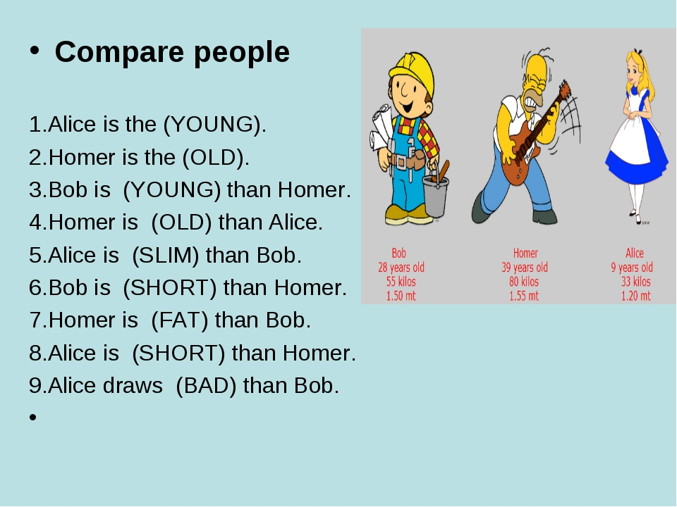 Compare people 1.Alice is the (YOUNG). 2.Homer is the (OLD). 3.Bob i...