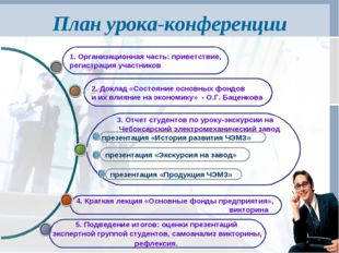 План урока-конференции 4. Краткая лекция «Основные фонды предприятия», виктор