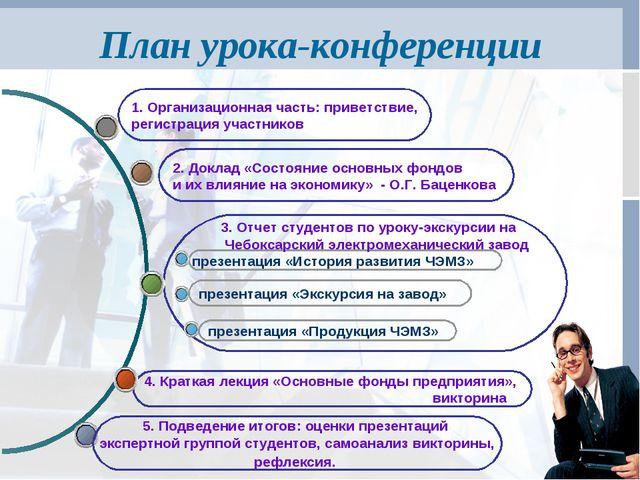 План урока-конференции 4. Краткая лекция «Основные фонды предприятия», виктор...