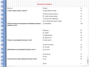 Результаты соцопроса Вопросы Ответы % 1.Зачем людям умение считать? А) пригод