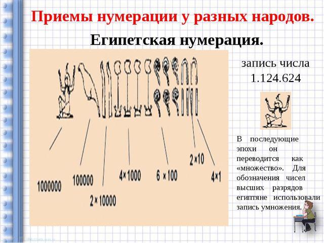 Приемы нумерации у разных народов. Египетская нумерация. запись числа 1.124.6...
