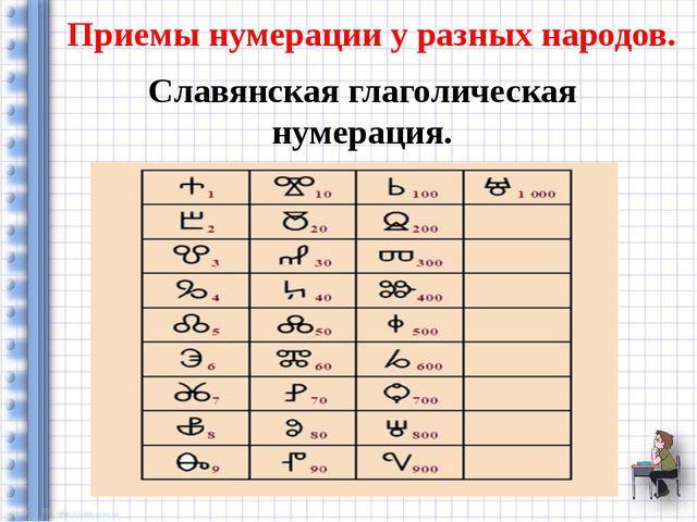 Приемы нумерации у разных народов. Славянская глаголическая нумерация.