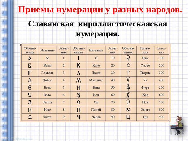 Приемы нумерации у разных народов. Славянская кириллистическаяская нумерация.