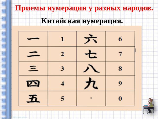 Приемы нумерации у разных народов. Китайская нумерация.