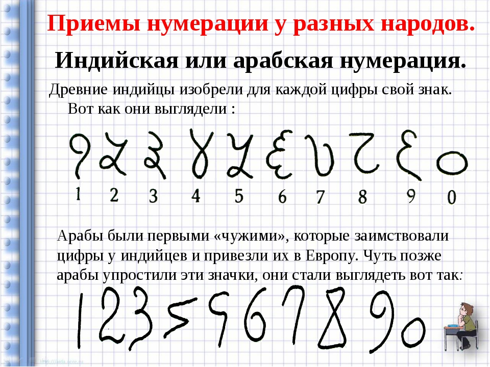 Приемы нумерации у разных народов. Индийская или арабская нумерация. Древние...