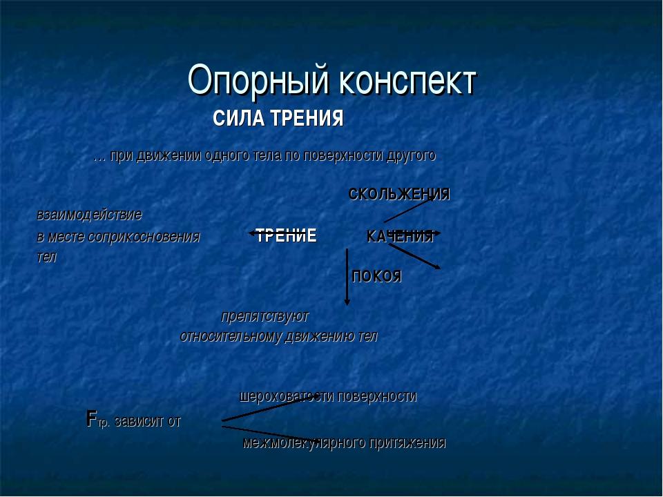 Опорный конспект СИЛА ТРЕНИЯ … при движении одного тела по поверхности другог...