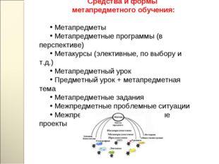 Средства и формы метапредметного обучения: Метапредметы Метапредметные програ