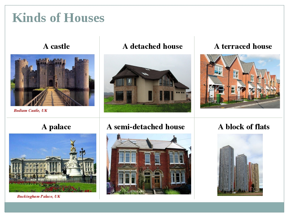 Kinds of Houses A castle A palace A detached house A semi-detached house A te...