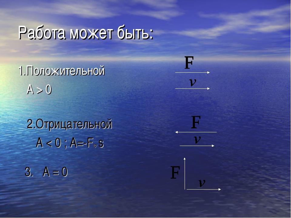 Работа может быть: 1.Положительной А > 0 2.Отрицательной А < 0 ; А=-Fтр s 3....