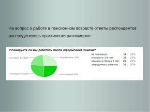 На вопрос о работе в пенсионном возрасте ответы респондентов распределились п
