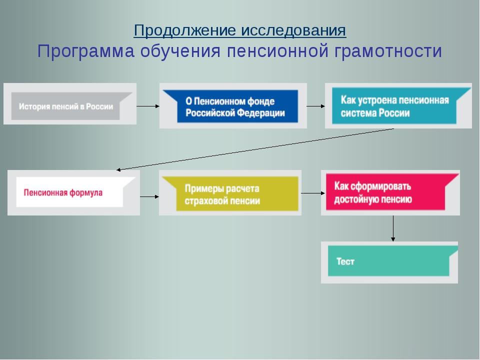 Продолжение исследования Программа обучения пенсионной грамотности