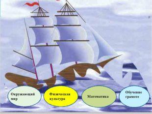 Обучение грамоте Математика Физическая культура Окружающий мир