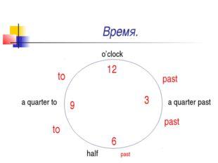 Время. o'clock 12 to a quarter to 9 to 6 half past 3 past a quarter past past