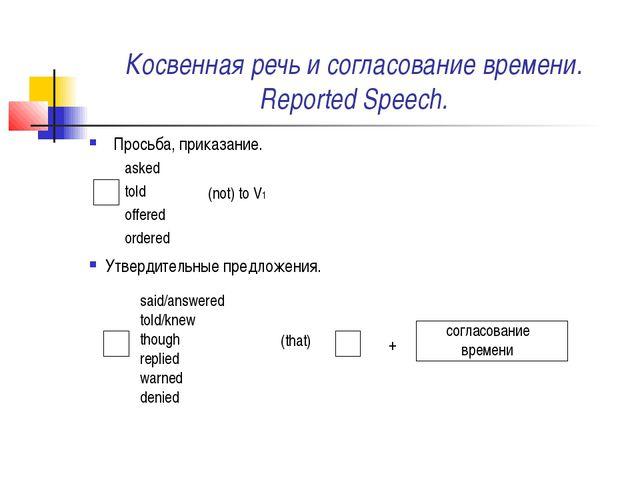 Косвенная речь и согласование времени. Reported Speech. Просьба, приказание....