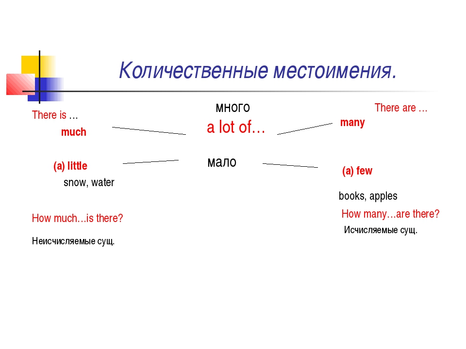Количественные местоимения. There is … much (a) little snow, water How much…i...