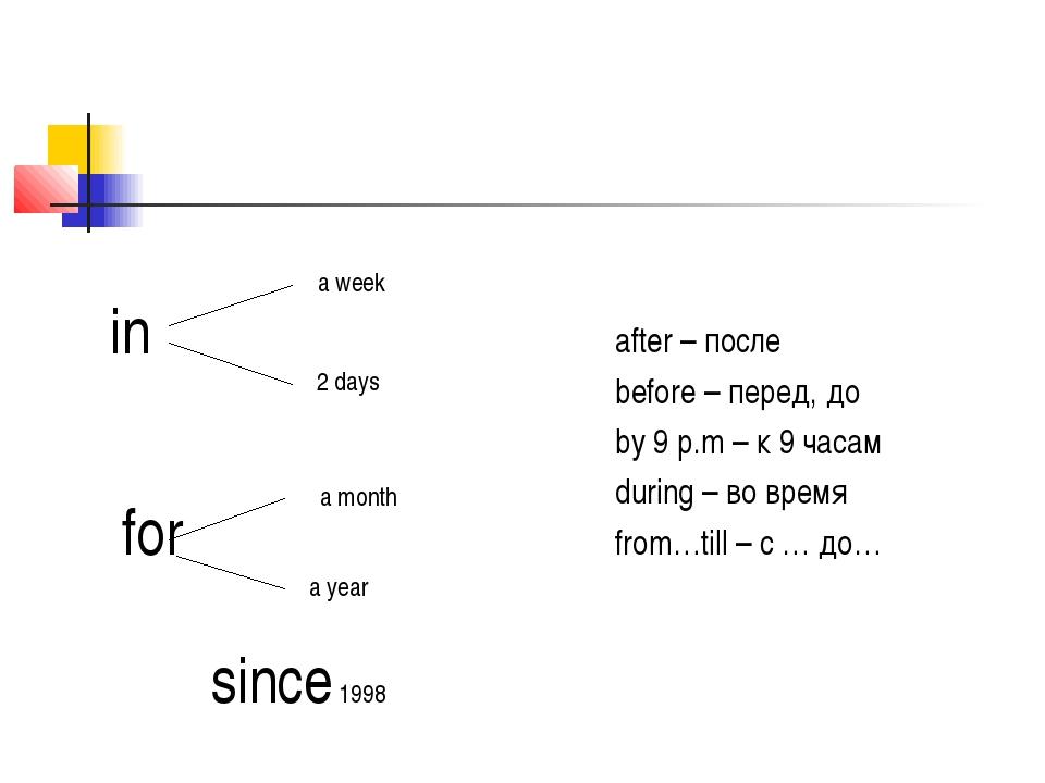 after – после before – перед, до by 9 p.m – к 9 часам during – во время from...