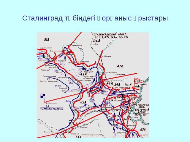 Сталинград түбіндегі қорғаныс ұрыстары