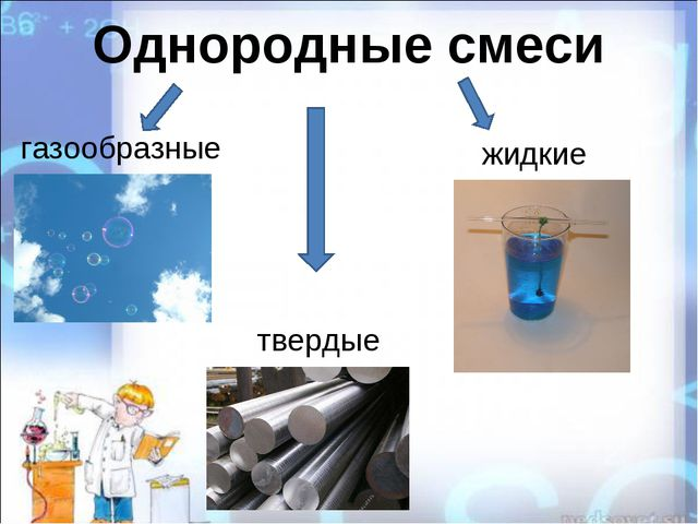 Однородные смеси газообразные жидкие твердые