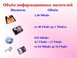 Объём информационных носителей Объём информационных носителей НосительОбъём