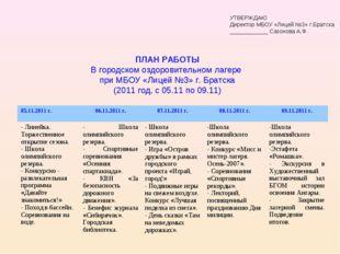 УТВЕРЖДАЮ Директор МБОУ «Лицей №3» г.Братска ____________ Сазонова А.Ф. ПЛАН