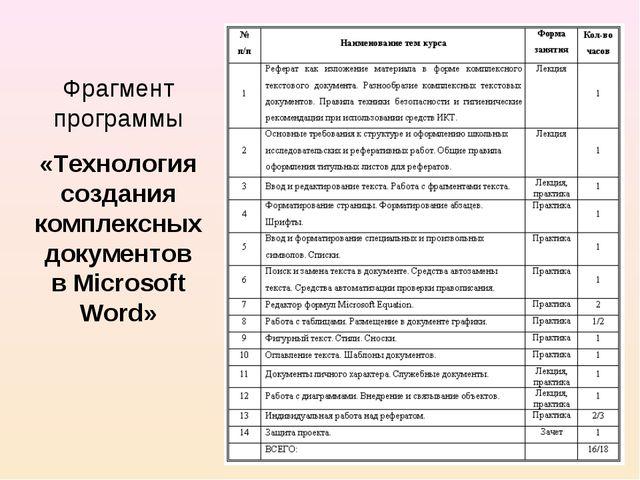Фрагмент программы «Технология создания комплексных документов в Microsoft Wo...