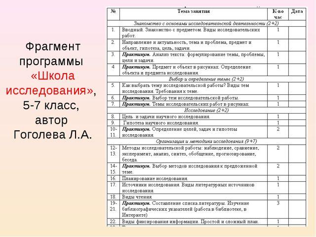 Фрагмент программы «Школа исследования», 5-7 класс, автор Гоголева Л.А.