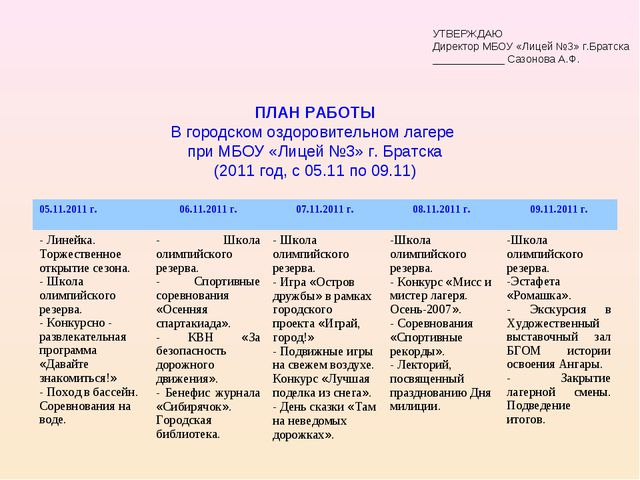 УТВЕРЖДАЮ Директор МБОУ «Лицей №3» г.Братска ____________ Сазонова А.Ф. ПЛАН...
