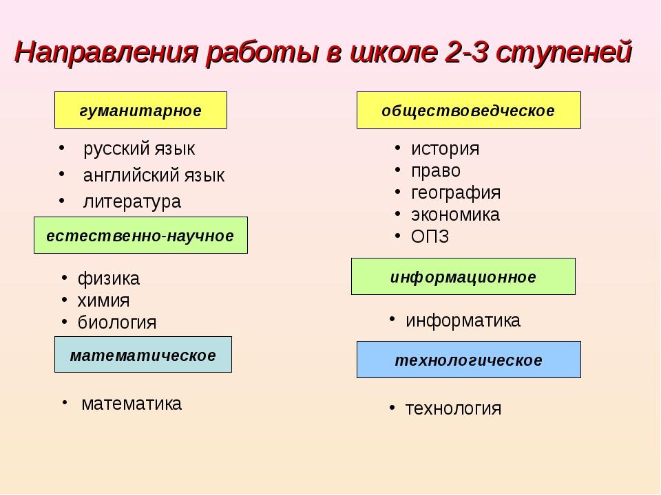 Направления работы в школе 2-3 ступеней русский язык английский язык литерату...