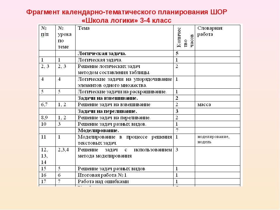 Фрагмент календарно-тематического планирования ШОР «Школа логики» 3-4 класс