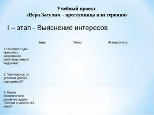 Учебный проект «Вера Засулич – преступница или героиня» I – этап - Выяснение