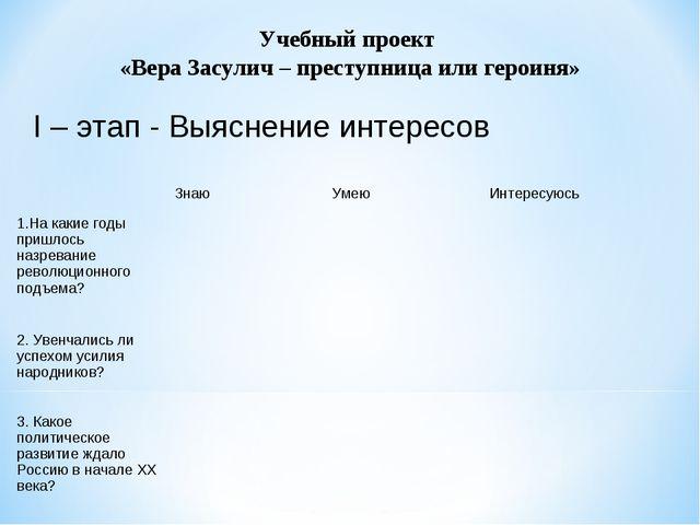 Учебный проект «Вера Засулич – преступница или героиня» I – этап - Выяснение...