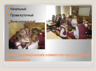 Этапы формирования совместно-продуктивной деятельности Начальный Промежуточны
