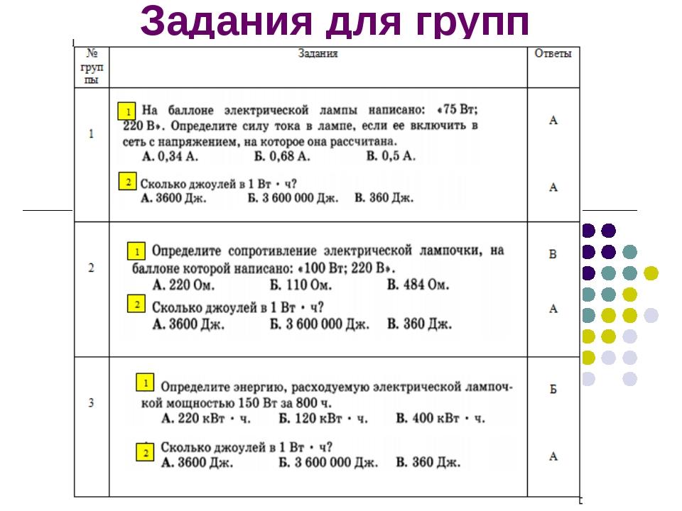 Задания для групп