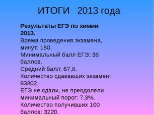 Результаты ЕГЭ по химии 2013. Время проведения экзамена, минут: 180. Минималь