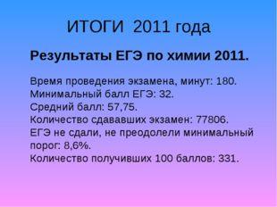ИТОГИ 2011 года Результаты ЕГЭ по химии 2011. Время проведения экзамена, мину